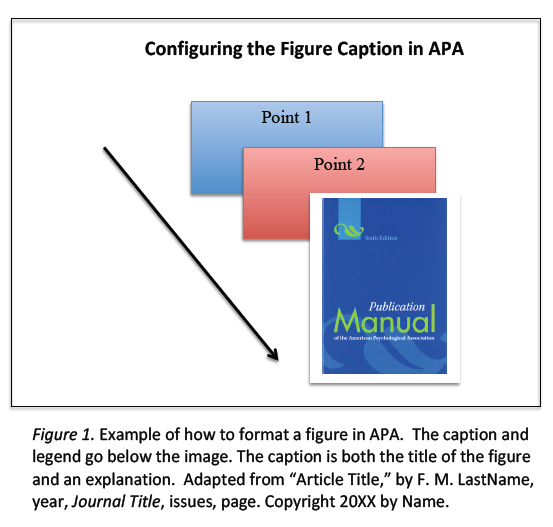 Quote Apa: How Do I Cite A Chart In Mla